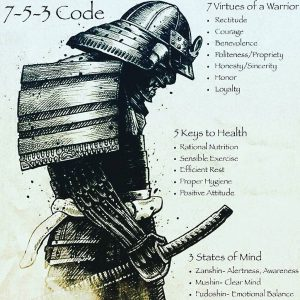 The 7 5 3 Code Is A Philosophy Developed By Valente Brothers In Tradition Of Providing Warriors With Values Which To Live Their Lives